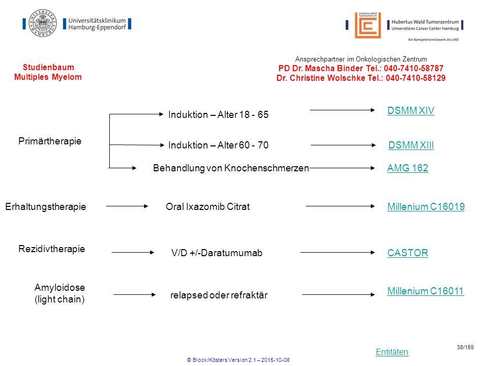 Entitäten Studienbaum Multiples Myelom Primärtherapie Ansprechpartner im Onkologischen Zentrum PD Dr. Mascha Binder Tel.: 040-7410-58787 Dr. Christine