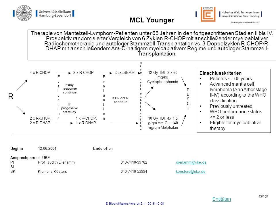 Entitäten MCL Younger Therapie von Mantelzell-Lymphom-Patienten unter 65 Jahren in den fortgeschrittenen Stadien II bis IV. Prospektiv randomisierter