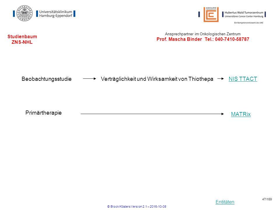 Entitäten Studienbaum ZNS-NHL Ansprechpartner im Onkologischen Zentrum Prof. Mascha Binder Tel.: 040-7410-58787 Primärtherapie NIS TTACTBeobachtungsst
