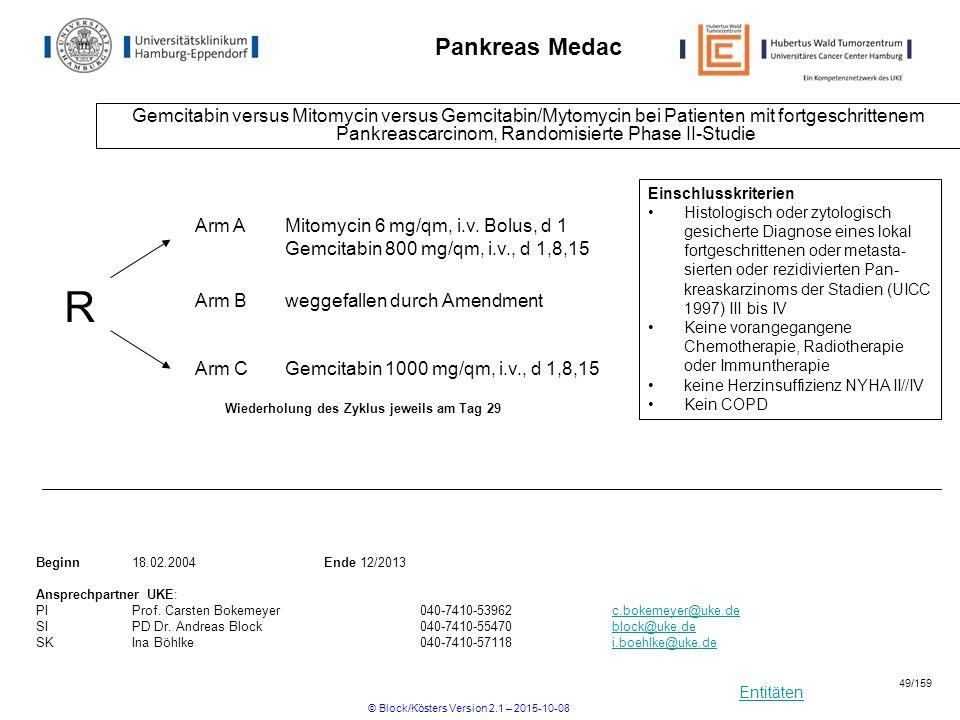 Entitäten Pankreas Medac Gemcitabin versus Mitomycin versus Gemcitabin/Mytomycin bei Patienten mit fortgeschrittenem Pankreascarcinom, Randomisierte P