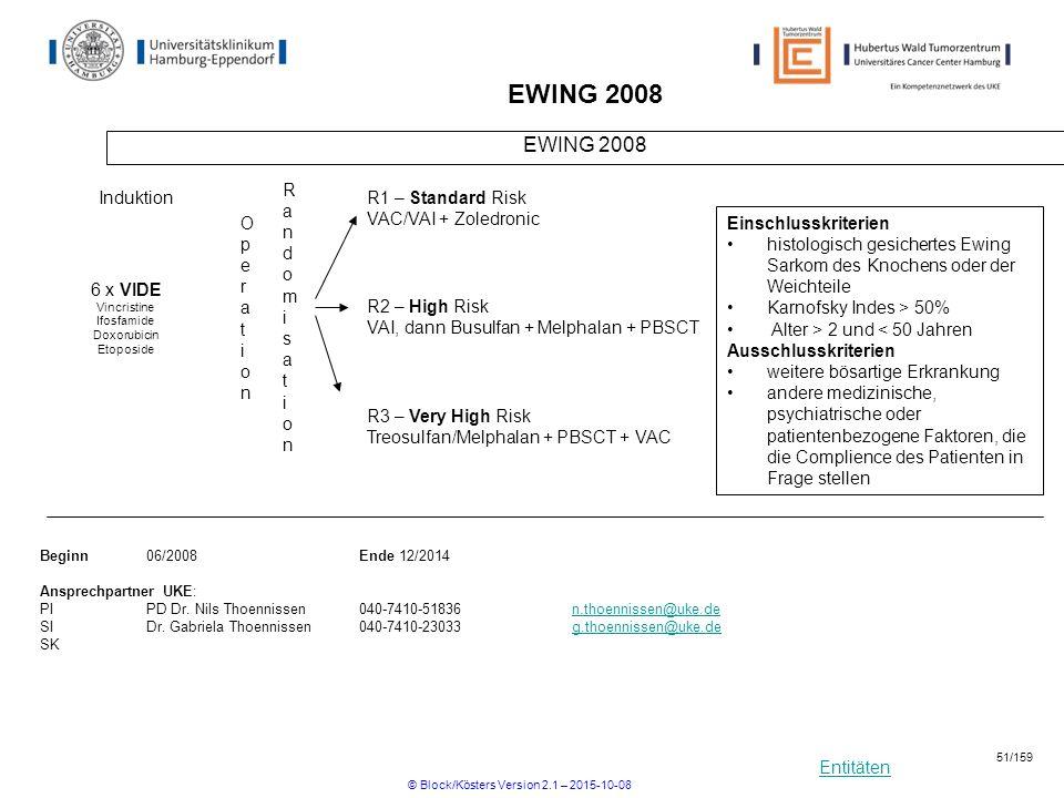 Entitäten EWING 2008 RandomisationRandomisation Beginn06/2008Ende 12/2014 Ansprechpartner UKE: PIPD Dr. Nils Thoennissen040-7410-51836n.thoennissen@uk