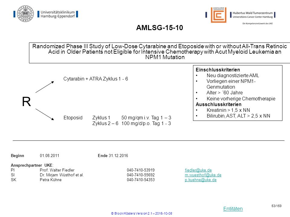 Entitäten AMLSG-15-10 Randomized Phase III Study of Low-Dose Cytarabine and Etoposide with or without All-Trans Retinoic Acid in Older Patients not El