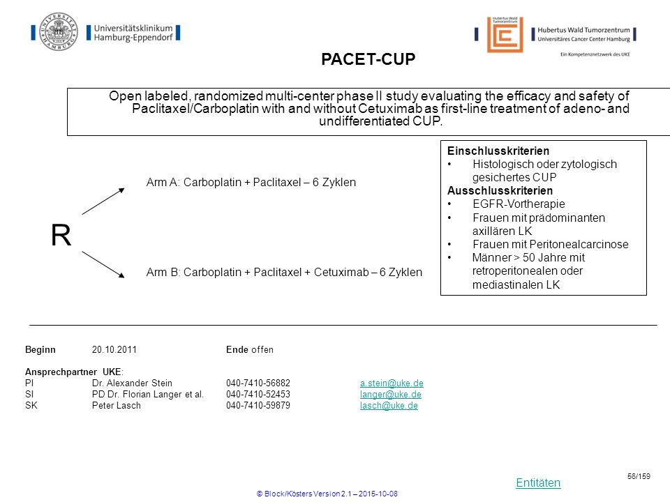 Entitäten PACET-CUP Open labeled, randomized multi-center phase II study evaluating the efficacy and safety of Paclitaxel/Carboplatin with and without