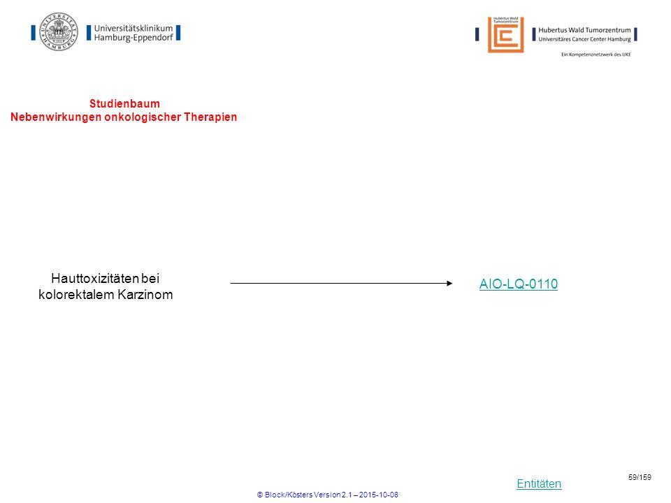 Entitäten Studienbaum Nebenwirkungen onkologischer Therapien Hauttoxizitäten bei kolorektalem Karzinom AIO-LQ-0110 © Block/Kösters Version 2.1 – 2015-