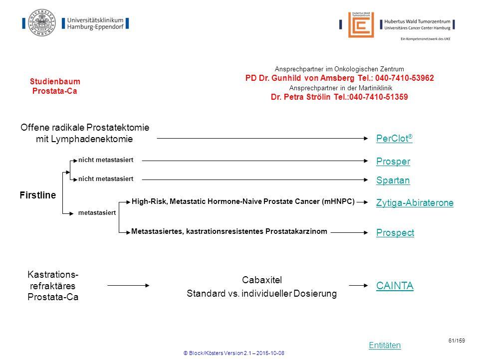 Entitäten Studienbaum Prostata-Ca Offene radikale Prostatektomie mit Lymphadenektomie PerClot ® Ansprechpartner im Onkologischen Zentrum PD Dr. Gunhil