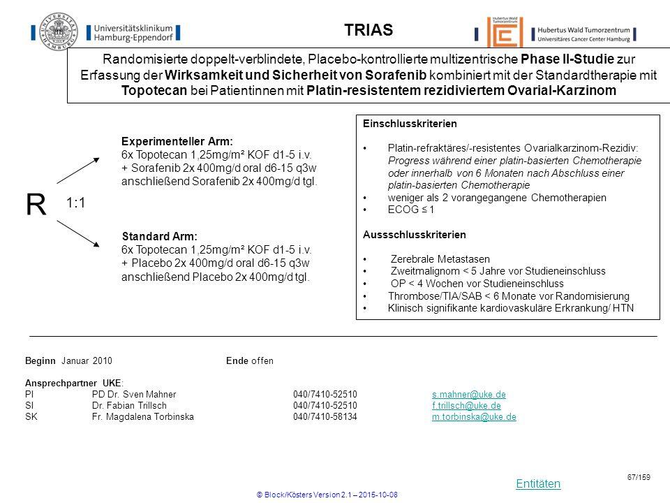 Entitäten TRIAS Randomisierte doppelt-verblindete, Placebo-kontrollierte multizentrische Phase II-Studie zur Erfassung der Wirksamkeit und Sicherheit