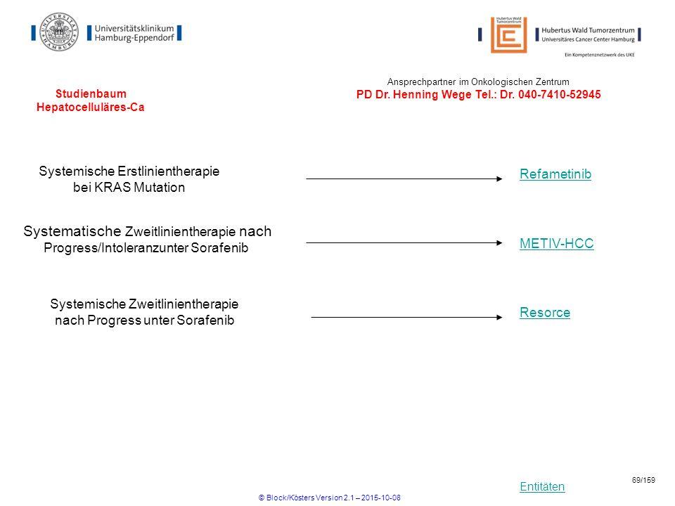 Entitäten Studienbaum Hepatocelluläres-Ca Refametinib METIV-HCC Systemische Erstlinientherapie bei KRAS Mutation Resorce Ansprechpartner im Onkologisc