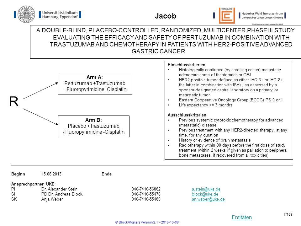 POLO - Studie Eine randomisierte, doppelblinde, placebokontrollierte, multizentrische Phase-III-Studie zu einer Erhaltungsmonotherapie mit Olaparib bei Patienten mit metastasiertem Pankreaskarzinom mit gBRCA-Mutation, die keine Krankheitsprogression unter einer platinbasierten Erstlinienchemotherapie zeigten R Placebo Randomisierung 3:2 (Olaparb:Placebo) Einschlusskriterien gBRCA1 oder gBRCA2 Mutation mindestens 4 Monate platinbasierte Erstlinienchemotherapie Aussschlusskriterien Krankheitsprogression unter einer platinbasierten Erstlinienchemotherapie Rekrutierung: Beginn Sep.