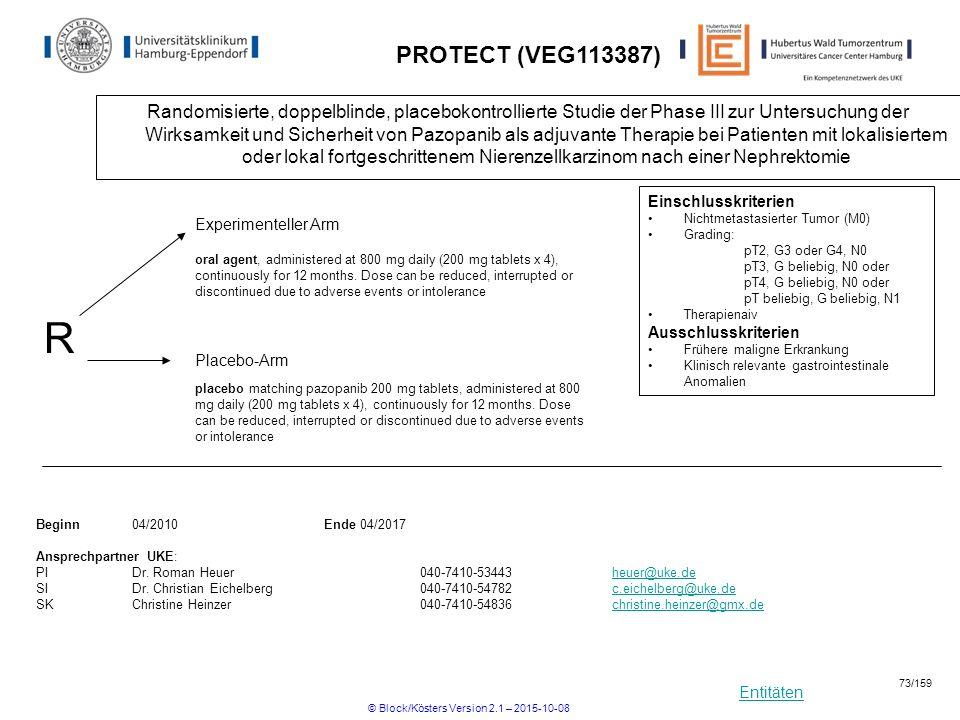 Entitäten PROTECT (VEG113387) Randomisierte, doppelblinde, placebokontrollierte Studie der Phase III zur Untersuchung der Wirksamkeit und Sicherheit v