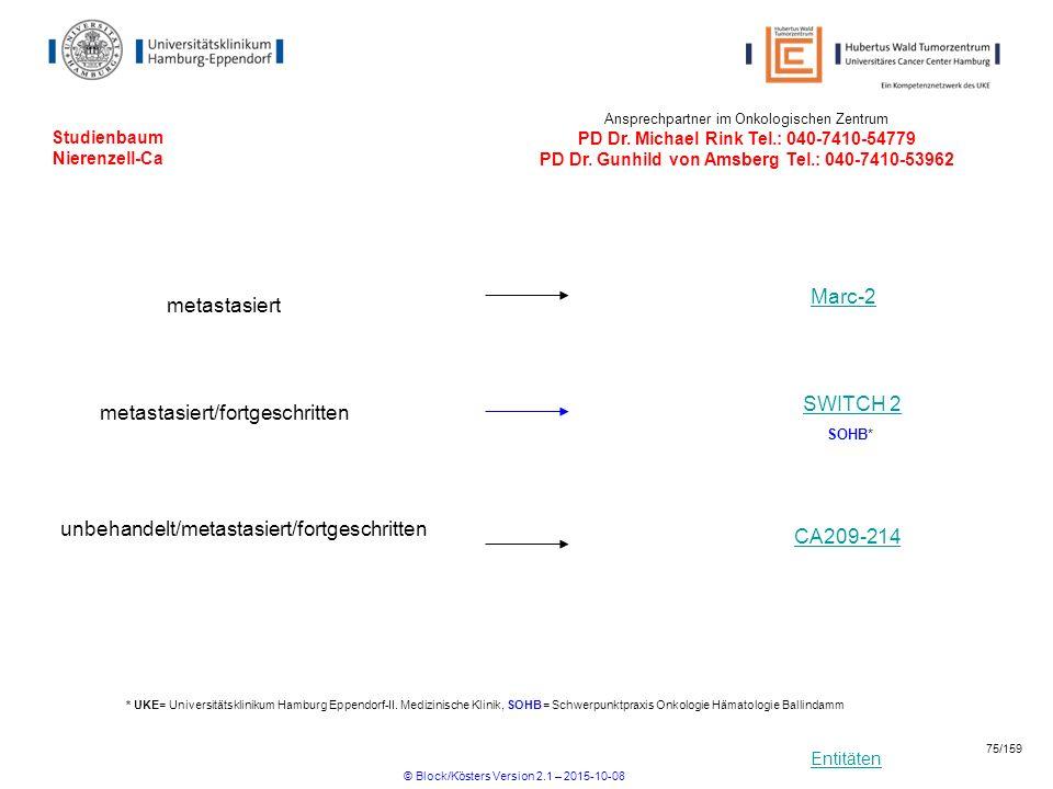 Entitäten Studienbaum Nierenzell-Ca metastasiert Marc-2 Ansprechpartner im Onkologischen Zentrum PD Dr. Michael Rink Tel.: 040-7410-54779 PD Dr. Gunhi