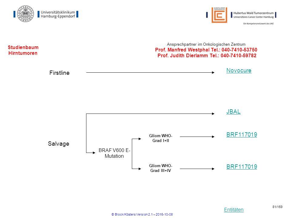 Entitäten Studienbaum Hirntumoren Firstline Novocure BRAF V600 E- Mutation JBAL Ansprechpartner im Onkologischen Zentrum Prof. Manfred Westphal Tel.: