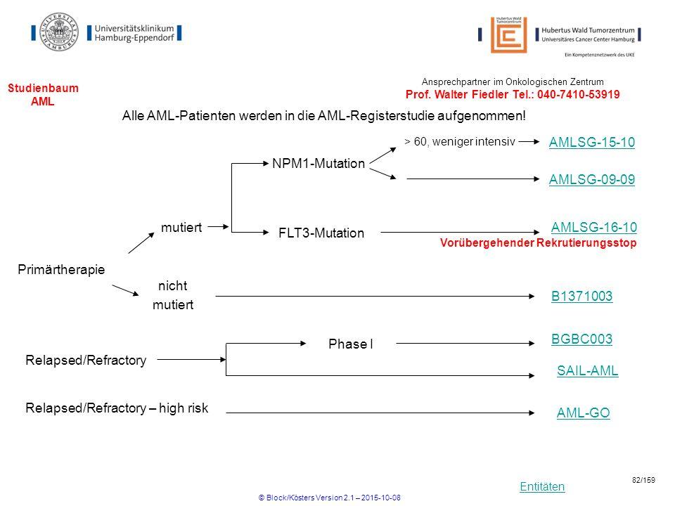 Entitäten Studienbaum AML NPM1-Mutation > 60, weniger intensiv Alle AML-Patienten werden in die AML-Registerstudie aufgenommen! Primärtherapie mutiert