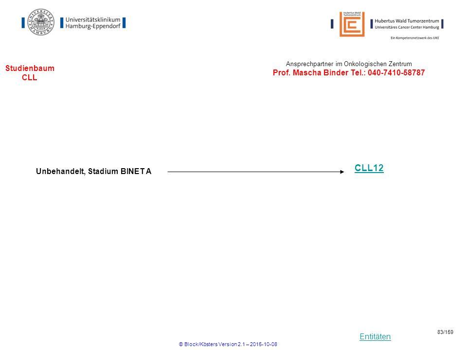 Entitäten Studienbaum CLL Ansprechpartner im Onkologischen Zentrum Prof. Mascha Binder Tel.: 040-7410-58787 Unbehandelt, Stadium BINET A CLL12 © Block