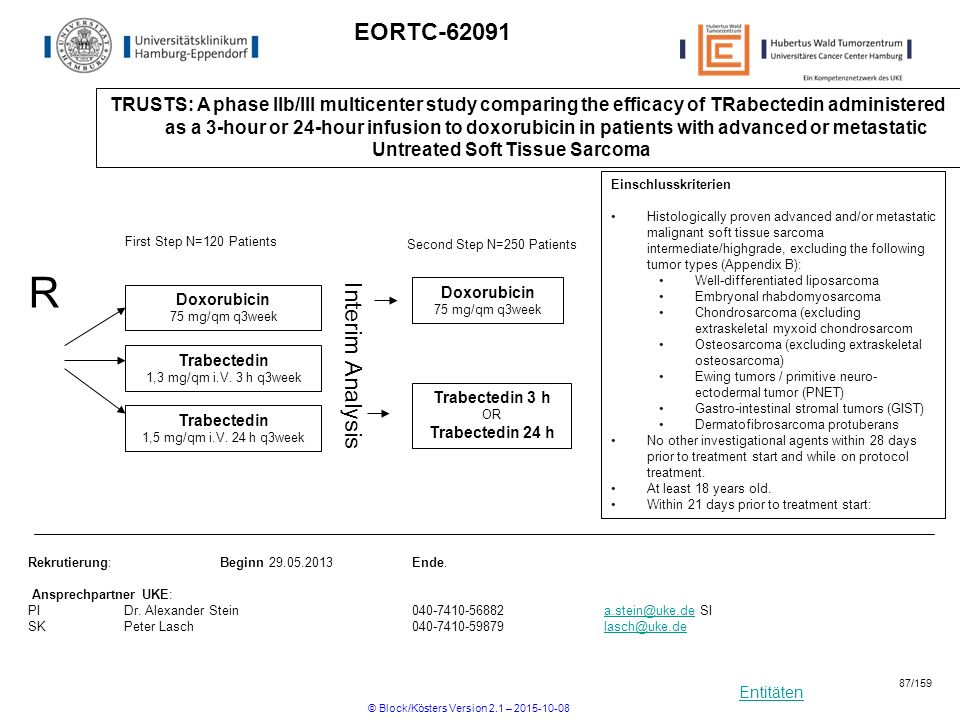 Entitäten EORTC-62091 TRUSTS: A phase IIb/III multicenter study comparing the efficacy of TRabectedin administered as a 3-hour or 24-hour infusion to