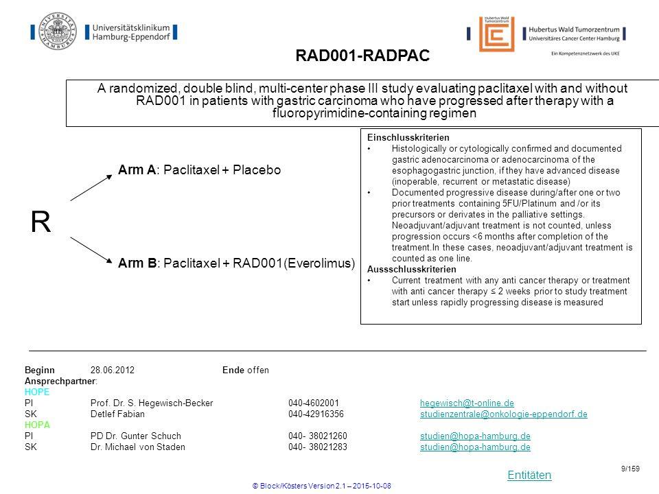 Entitäten Studienbaum Kolorektales Karzinom nicht resektabel Phase ISentinelUICC IV * UKE= Universitätsklinikum Hamburg Eppendorf-II.