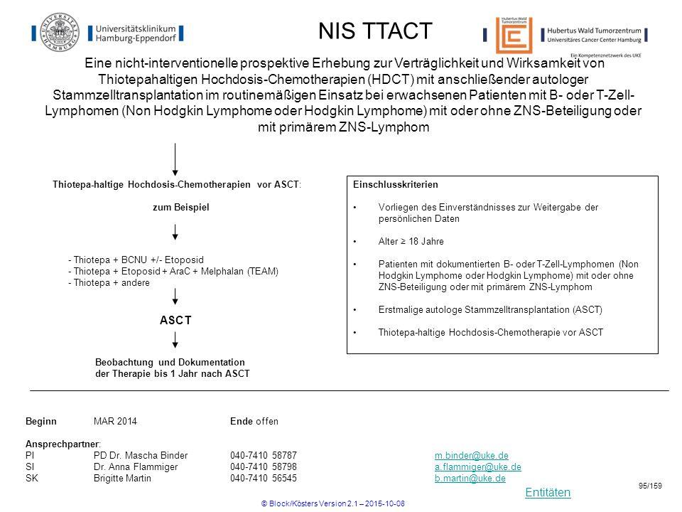 Entitäten NIS TTACT BeginnMAR 2014Ende offen Ansprechpartner: PIPD Dr. Mascha Binder040-7410 58787m.binder@uke.dem.binder@uke.de SIDr. Anna Flammiger0