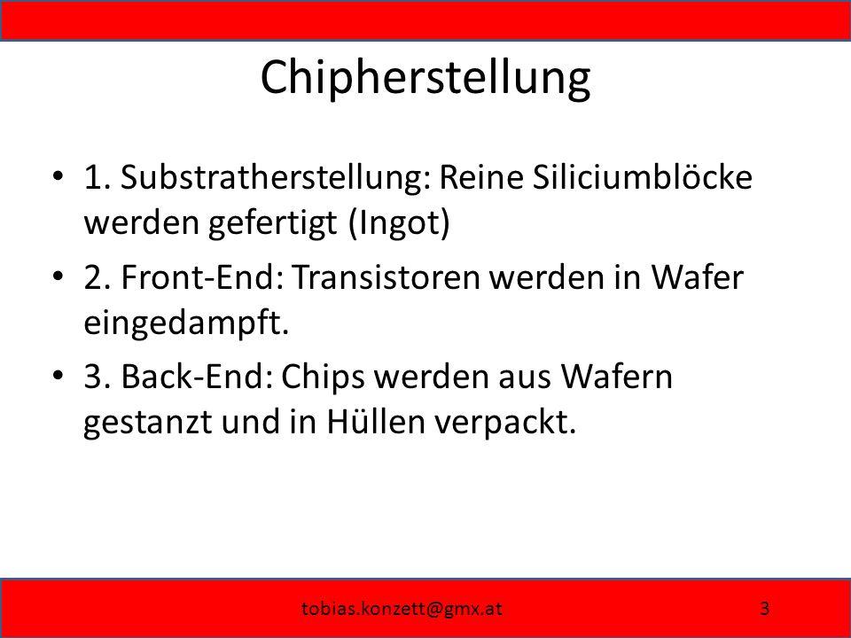 tobias.konzett@gmx.at3 Chipherstellung 1. Substratherstellung: Reine Siliciumblöcke werden gefertigt (Ingot) 2. Front-End: Transistoren werden in Wafe