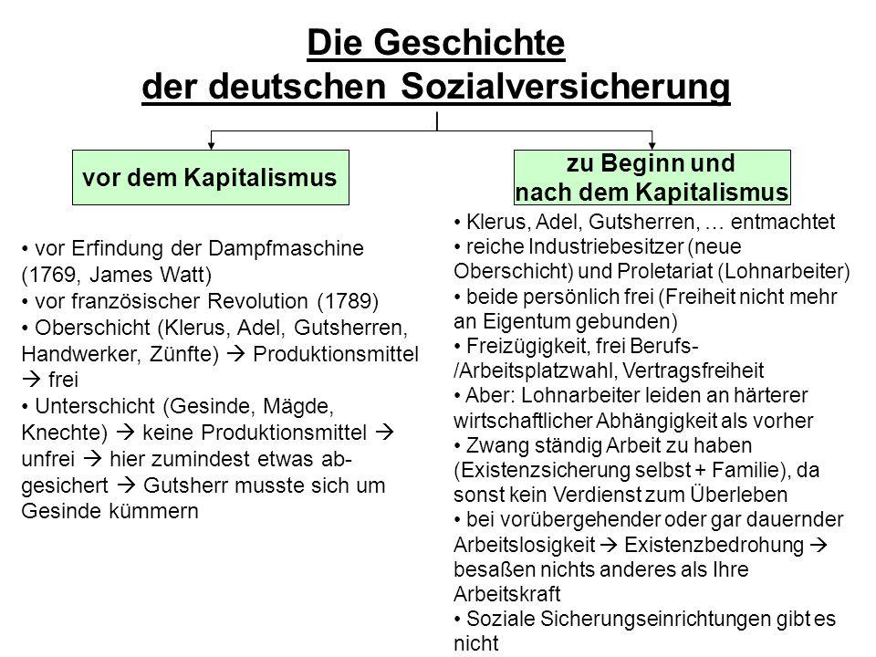 Die Geschichte der deutschen Sozialversicherung vor dem Kapitalismus zu Beginn und nach dem Kapitalismus vor Erfindung der Dampfmaschine (1769, James