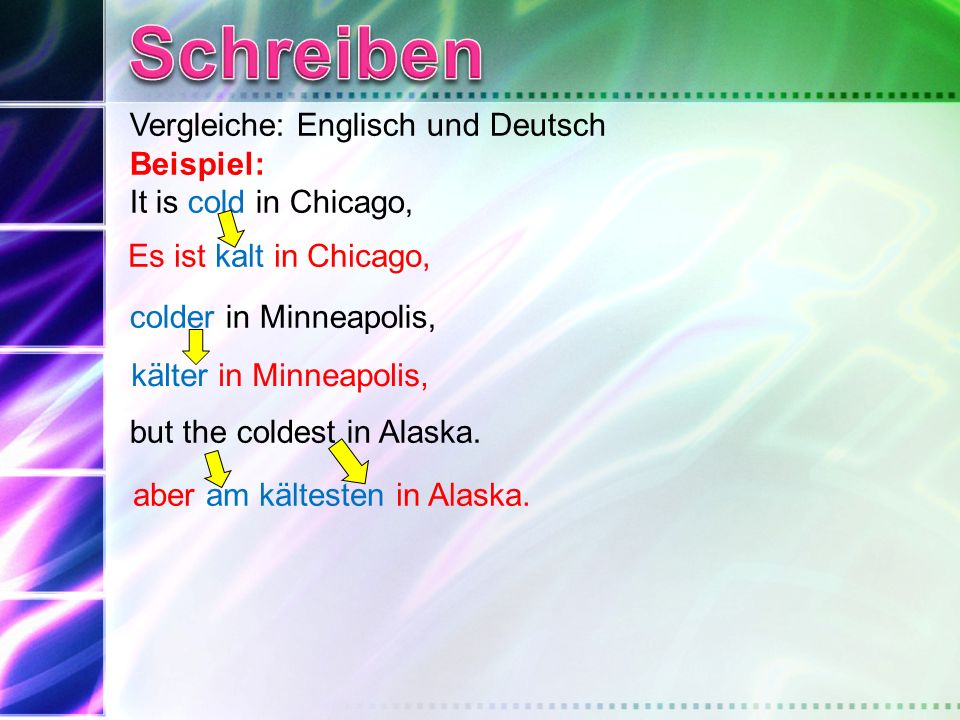 Vergleiche: Englisch und Deutsch Beispiel: It is cold in Chicago, colder in Minneapolis, but the coldest in Alaska.
