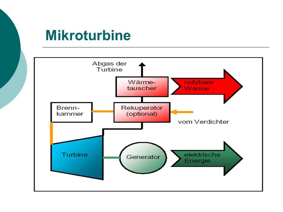 Mikroturbine