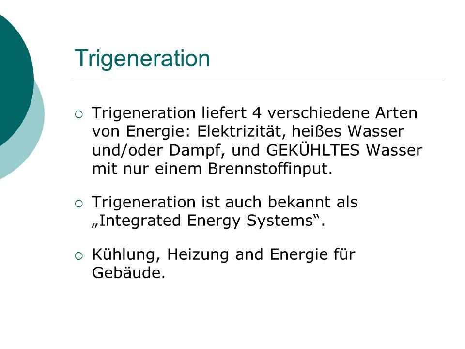 Trigeneration  Trigeneration liefert 4 verschiedene Arten von Energie: Elektrizität, heißes Wasser und/oder Dampf, und GEKÜHLTES Wasser mit nur einem