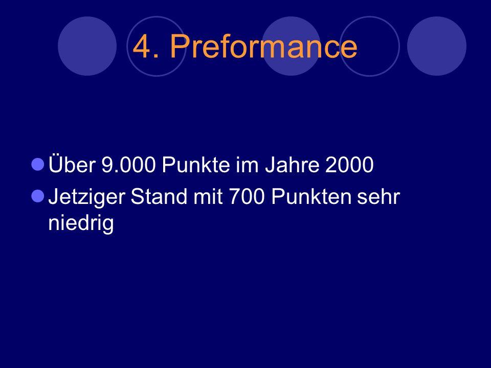 4. Preformance Über 9.000 Punkte im Jahre 2000 Jetziger Stand mit 700 Punkten sehr niedrig