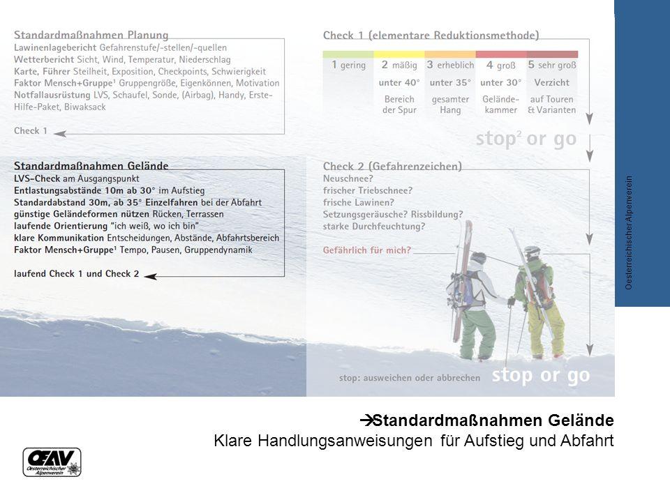 Standardmaßnahmen Gelände Klare Handlungsanweisungen für Aufstieg und Abfahrt Oesterreichischer Alpenverein
