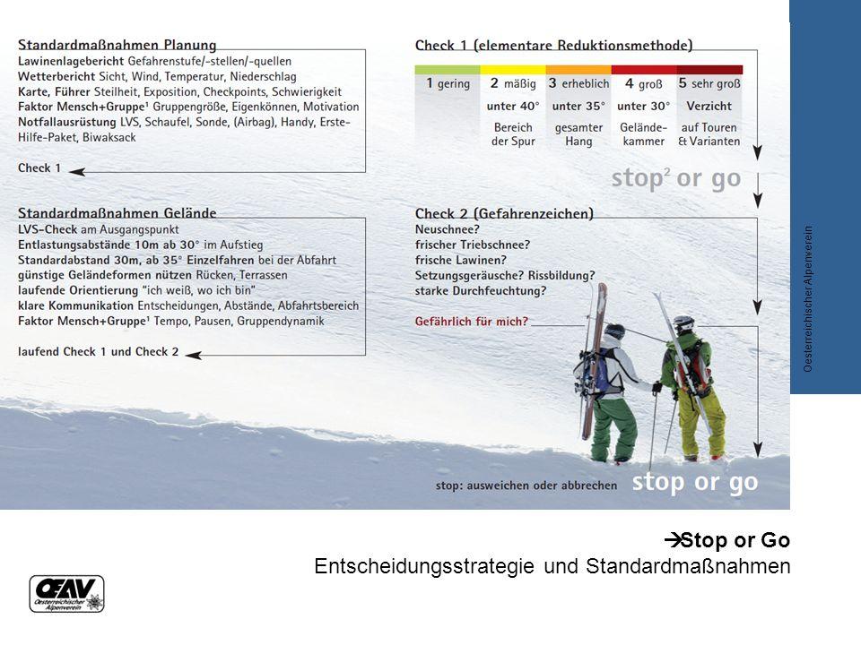  Stop or Go Entscheidungsstrategie und Standardmaßnahmen Oesterreichischer Alpenverein