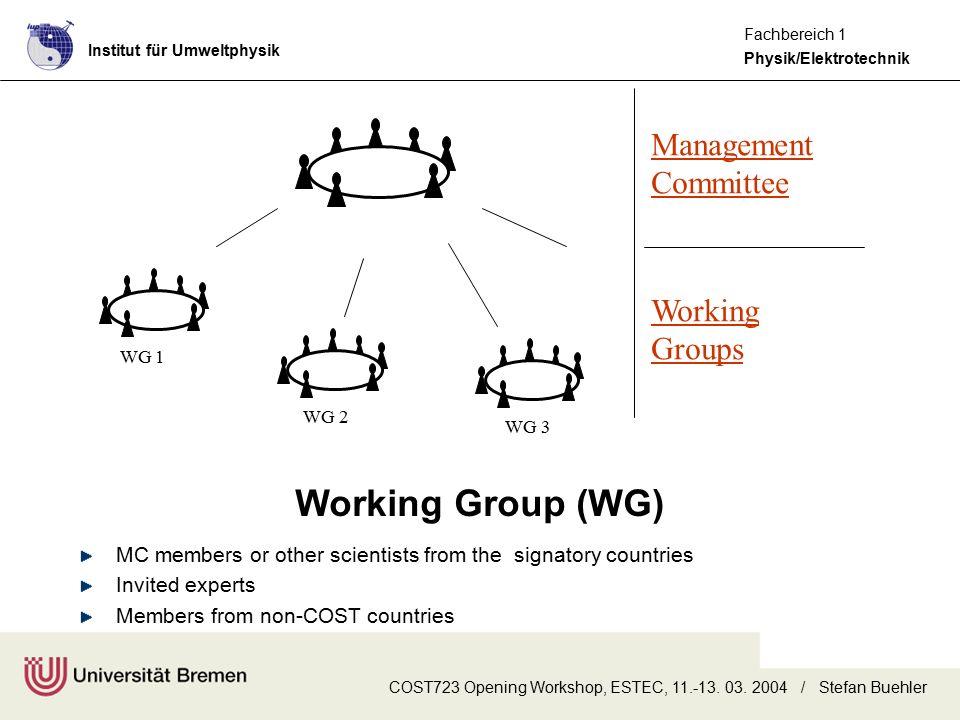 Institut für Umweltphysik Physik/Elektrotechnik Fachbereich 1 COST723 Opening Workshop, ESTEC, 11.-13. 03. 2004 / Stefan Buehler WG 1 WG 2 WG 3 Manage