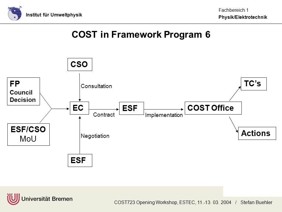 Institut für Umweltphysik Physik/Elektrotechnik Fachbereich 1 COST723 Opening Workshop, ESTEC, 11.-13. 03. 2004 / Stefan Buehler Implementation COST i
