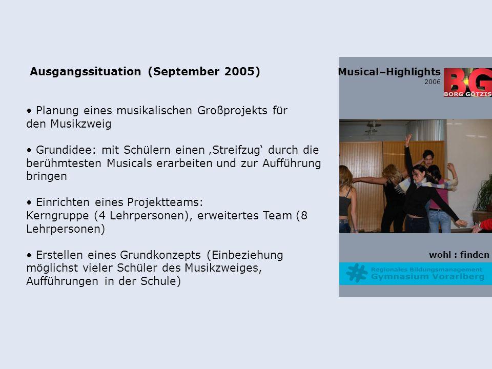 wohl : finden Musical–Highlights 2006 Ausgangssituation (September 2005) Planung eines musikalischen Großprojekts für den Musikzweig Grundidee: mit Schülern einen 'Streifzug' durch die berühmtesten Musicals erarbeiten und zur Aufführung bringen Einrichten eines Projektteams: Kerngruppe (4 Lehrpersonen), erweitertes Team (8 Lehrpersonen) Erstellen eines Grundkonzepts (Einbeziehung möglichst vieler Schüler des Musikzweiges, Aufführungen in der Schule)