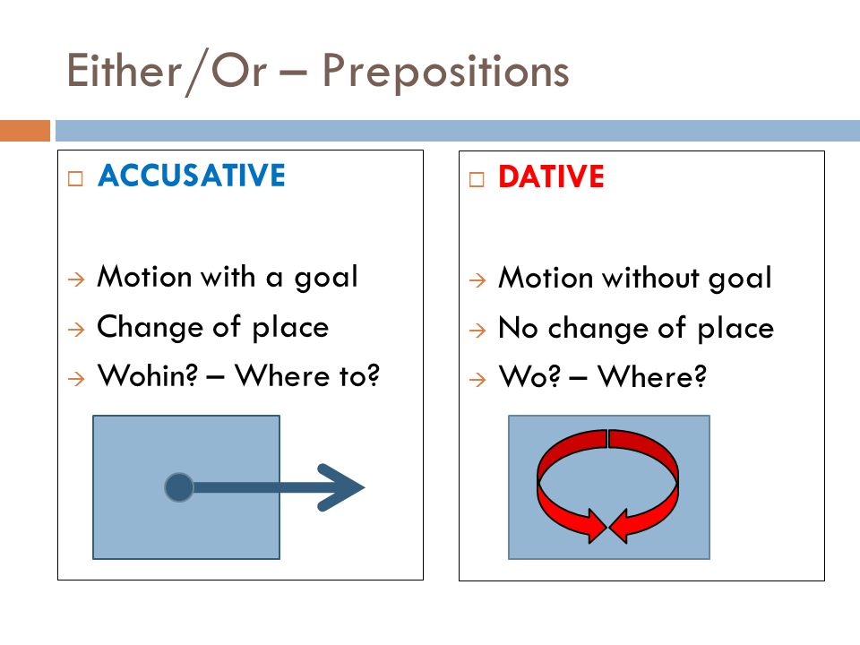 Either/Or – Prepositions  ACCUSATIVE  Motion with a goal  Change of place  Wohin.