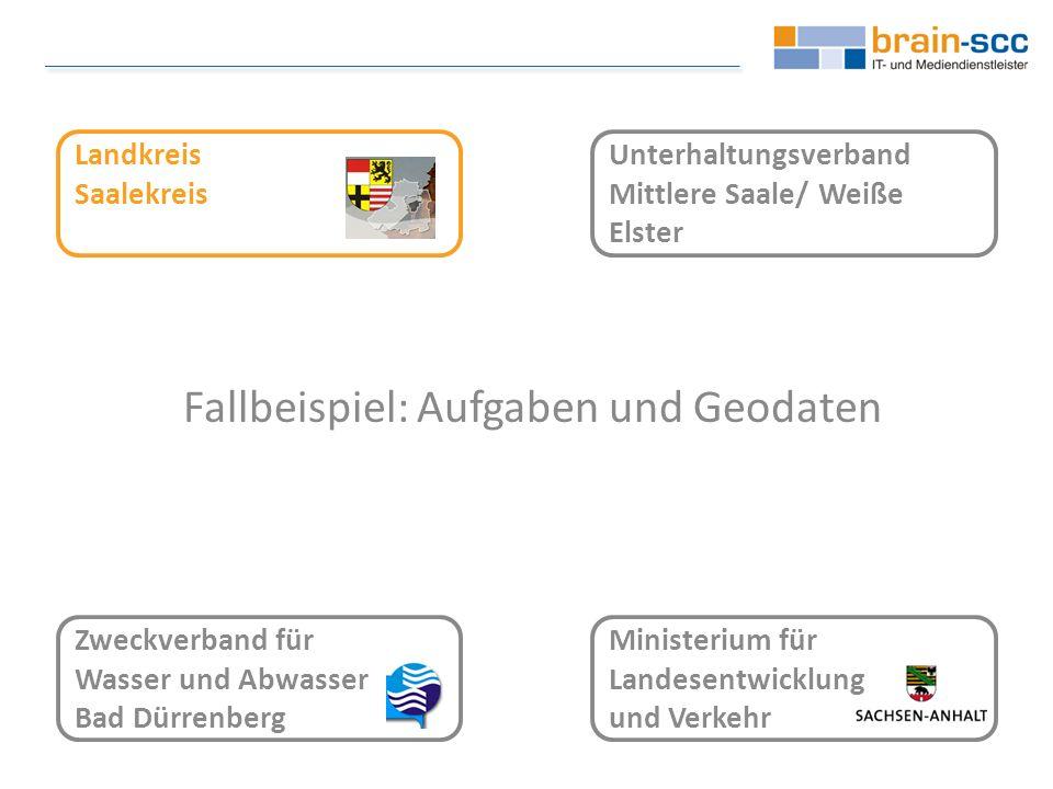 """""""Klassische Probleme beim Geodatenaustausch: brain-SCC GmbH - Fritz-Haber-Straße 9 - 06217 Merseburg T 03461 2599 510 - F 03461 2599 511 E info@brain-scc.de - W www.brain-scc.de"""