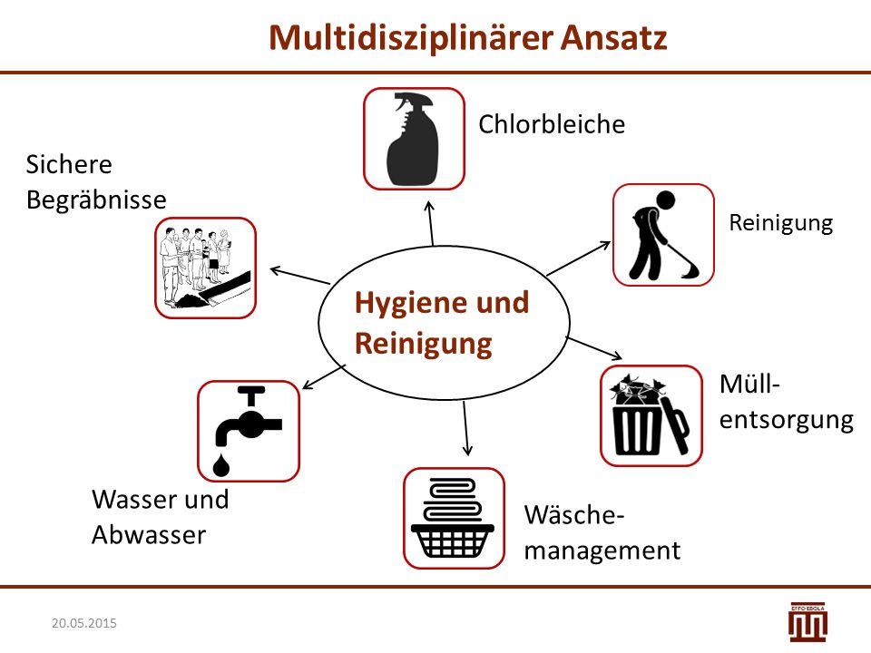Multidisziplinärer Ansatz Chlorbleiche Sichere Begräbnisse Hygiene und Reinigung Müll- entsorgung Wäsche- management Wasser und Abwasser Reinigung 20.