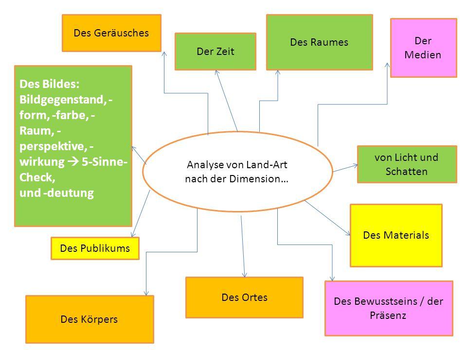 Analyse von Land-Art nach der Dimension… Der Zeit Des Ortes Des Materials Des Bildes: Bildgegenstand, - form, -farbe, - Raum, - perspektive, - wirkung