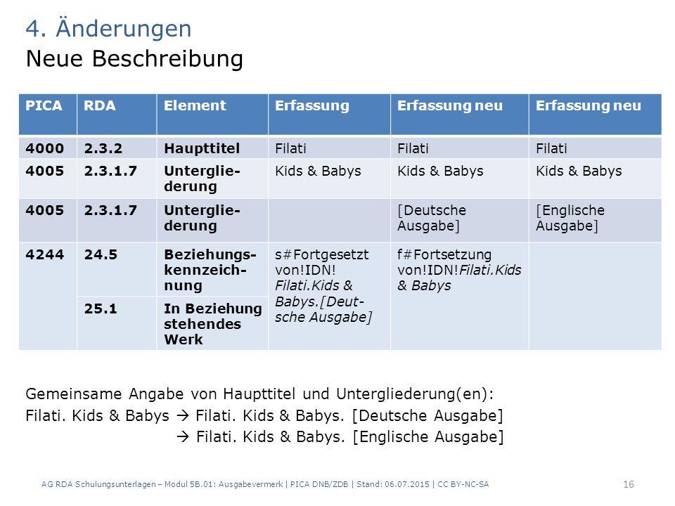 4. Änderungen Neue Beschreibung Gemeinsame Angabe von Haupttitel und Untergliederung(en): Filati.