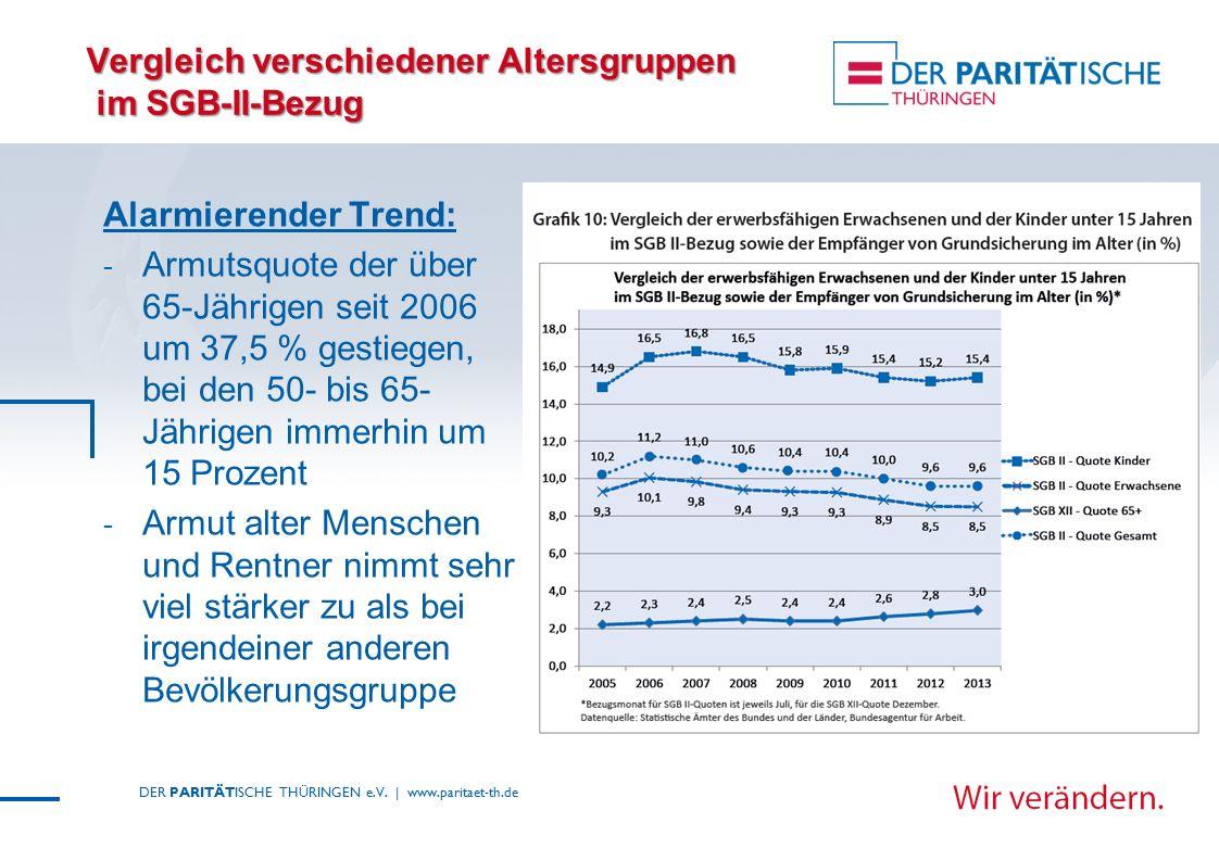 Vergleich verschiedener Altersgruppen im SGB-II-Bezug DER PARITÄTISCHE THÜRINGEN e.V. | www.paritaet-th.de Alarmierender Trend: - Armutsquote der über