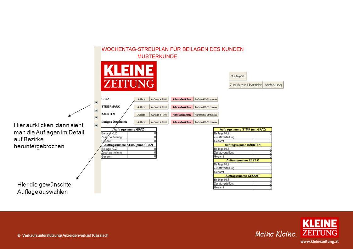 © Verkaufsunterstützung/ Anzeigenverkauf Klassisch Hier erscheint die gewählte Auflage Für den Aufbau des Streuplans als Grafik hier klicken (Ansicht siehe nächste Folie)