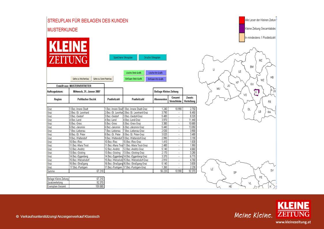 © Verkaufsunterstützung/ Anzeigenverkauf Klassisch