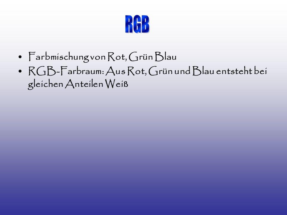 Farbmischung von Rot, Grün Blau RGB-Farbraum: Aus Rot, Grün und Blau entsteht bei gleichen Anteilen Weiß