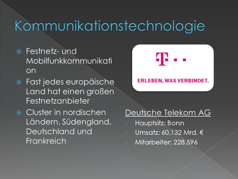  Festnetz- und Mobilfunkkommunikati on  Fast jedes europäische Land hat einen großen Festnetzanbieter  Cluster in nordischen Ländern, Südengland, Deutschland und Frankreich Deutsche Telekom AG Hauptsitz: Bonn Umsatz: 60,132 Mrd.