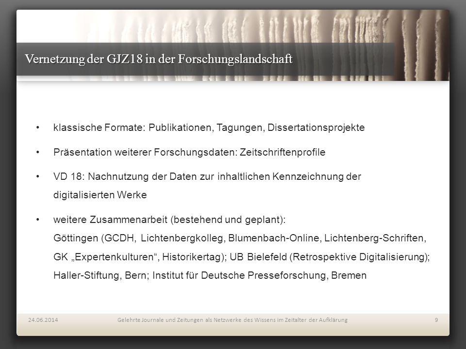 Vernetzung der GJZ18 in der Forschungslandschaft klassische Formate: Publikationen, Tagungen, Dissertationsprojekte Präsentation weiterer Forschungsda