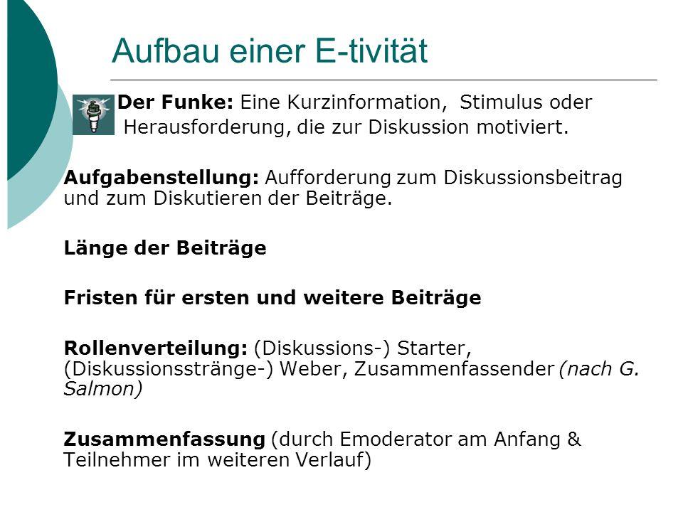Aufbau einer E-tivität Der Funke: Eine Kurzinformation, Stimulus oder Herausforderung, die zur Diskussion motiviert.