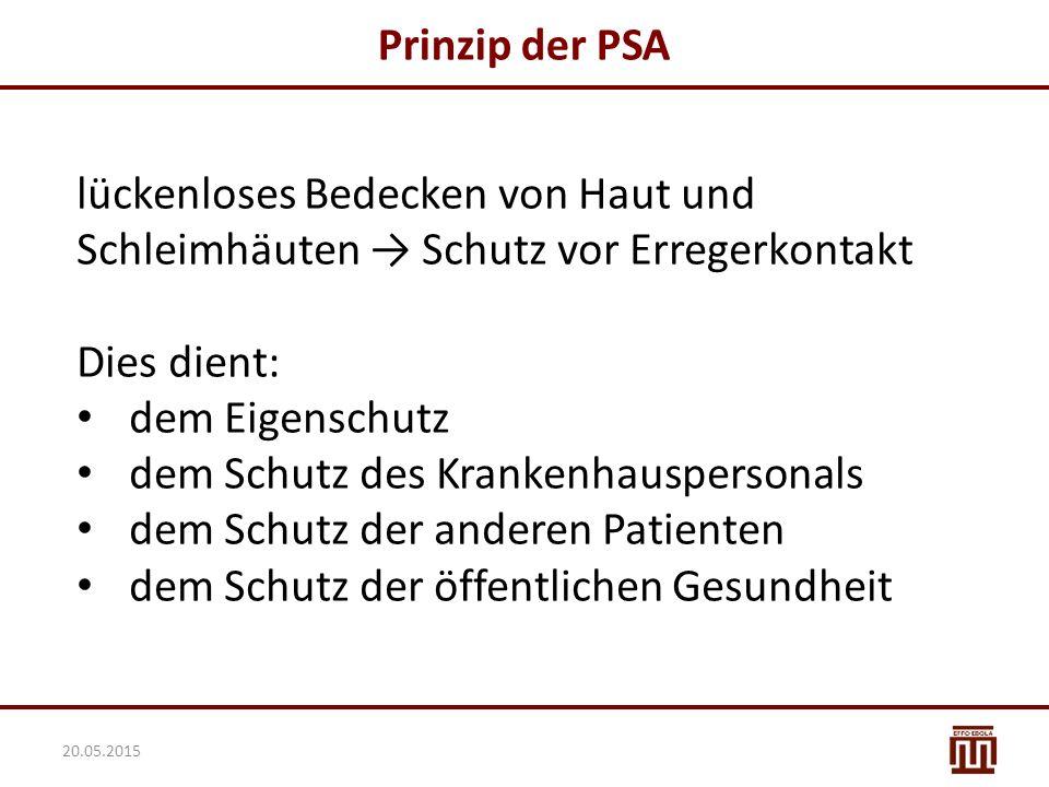 Prinzip der PSA lückenloses Bedecken von Haut und Schleimhäuten → Schutz vor Erregerkontakt Dies dient: dem Eigenschutz dem Schutz des Krankenhauspersonals dem Schutz der anderen Patienten dem Schutz der öffentlichen Gesundheit 20.05.2015