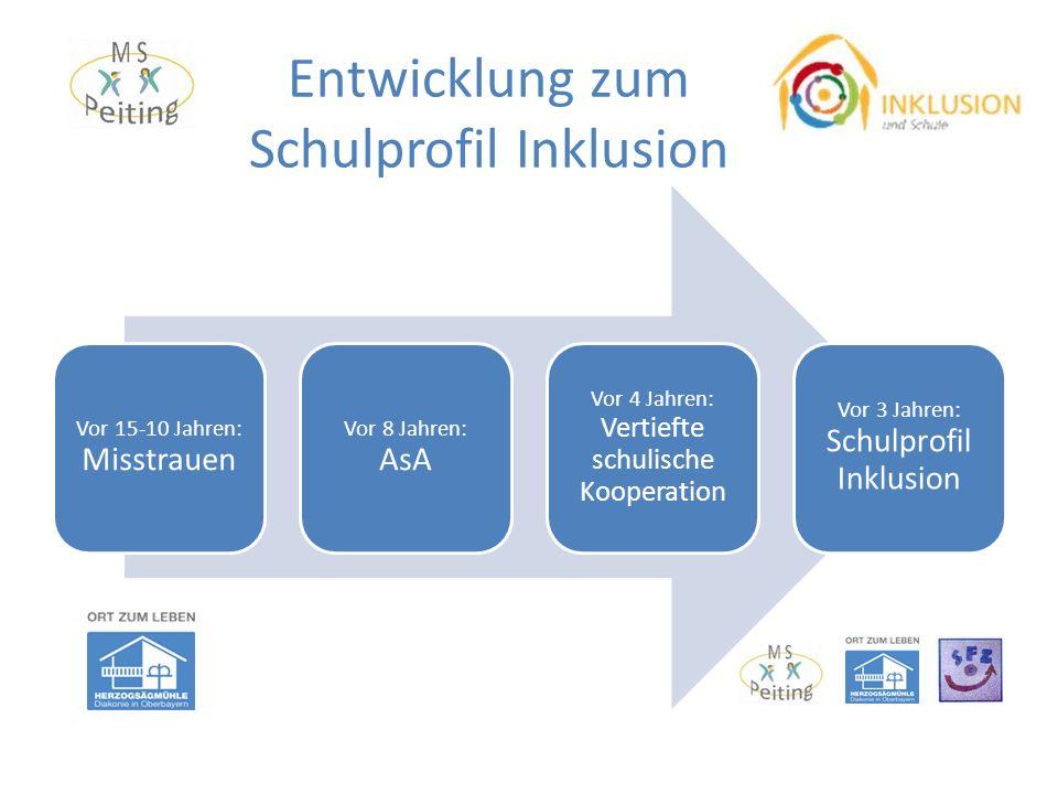 Entwicklung zum Schulprofil Inklusion Vor 15-10 Jahren: Misstrauen Vor 8 Jahren: AsA Vor 4 Jahren: Vertiefte schulische Kooperation Vor 3 Jahren: Schu