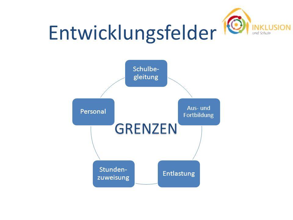 Entwicklungsfelder Schulbe- gleitung Aus- und Fortbildung Entlastung Stunden- zuweisung Personal GRENZEN