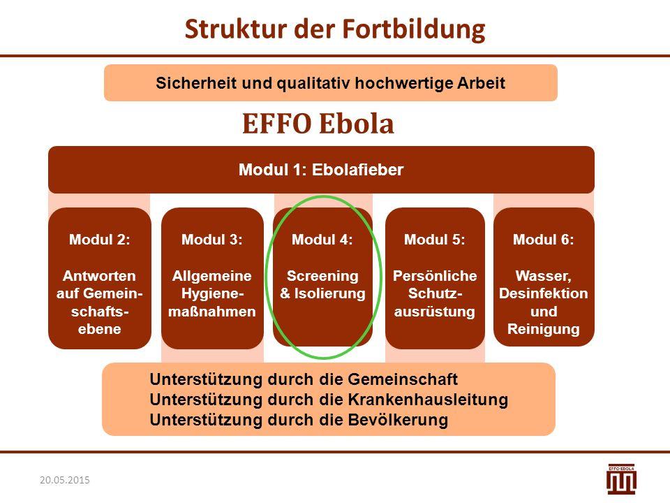 Struktur der Fortbildung 20.05.2015 Sicherheit und qualitativ hochwertige Arbeit Modul 1: Ebolafieber Unterstützung durch die Gemeinschaft Unterstützu