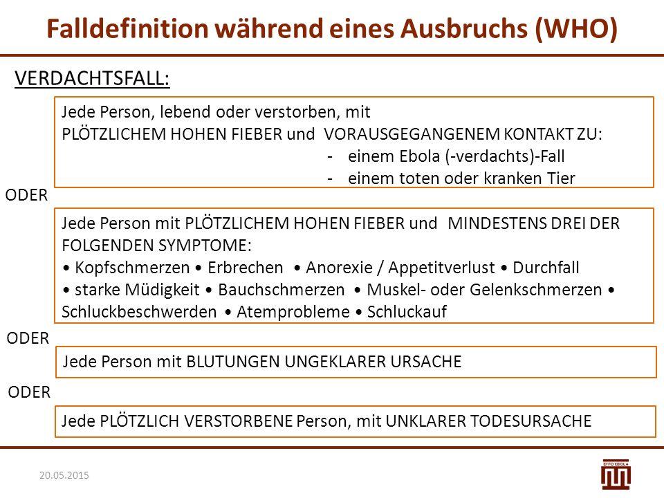 Falldefinition während eines Ausbruchs (WHO) VERDACHTSFALL: Jede PLÖTZLICH VERSTORBENE Person, mit UNKLARER TODESURSACHE Jede Person mit BLUTUNGEN UNG