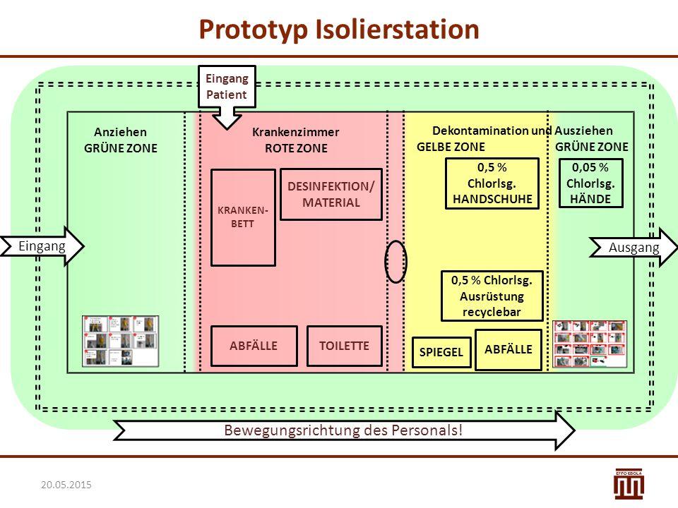 Prototyp Isolierstation Eingang Ausgang Anziehen GRÜNE ZONE Krankenzimmer ROTE ZONE Dekontamination und Ausziehen GELBE ZONE GRÜNE ZONE Eingang Patien