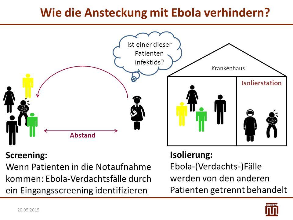 Besondere Hygienemaßnahmen Wir unterscheiden - KONTAKT-Isolierung - TRÖPFCHEN-Isolierung - AEROGENE Isolierung Die AEROGENE Isolierung ist bei Ebola nicht nötig.